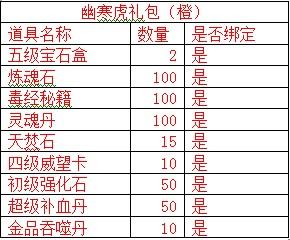 斗破苍穹2 暑假夏日狂欢节 二